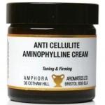 Амінофілін від целюліту - відгуки, ціна, кращі крему з амінофіліном