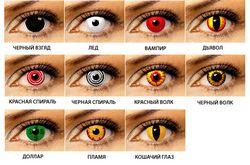 Які бувають види контактних лінз