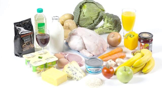 Ph-баланс у харчуванні