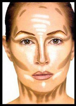 Правила нанесення тонального крему для обличчя